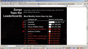 ranking  app Facebook