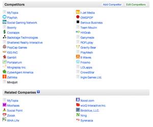 Competidores Zynga