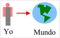 Mundoyo2