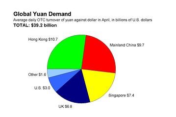 Yuan demanda