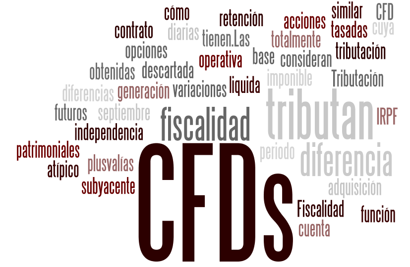 Fiscalidad cfds