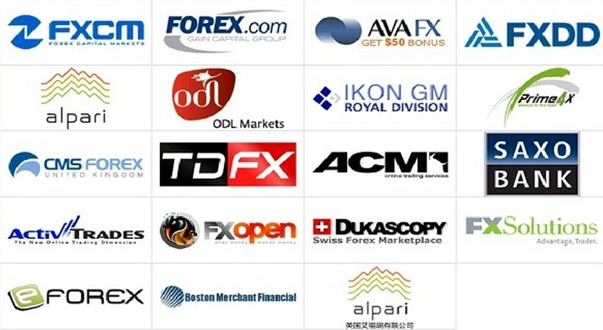 Forex brokers that accept companies