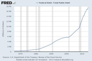 public debt 2014
