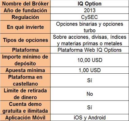 option fair binär bitcoin-investition in großbritannien