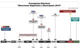 Cronograma Electoral del Perú