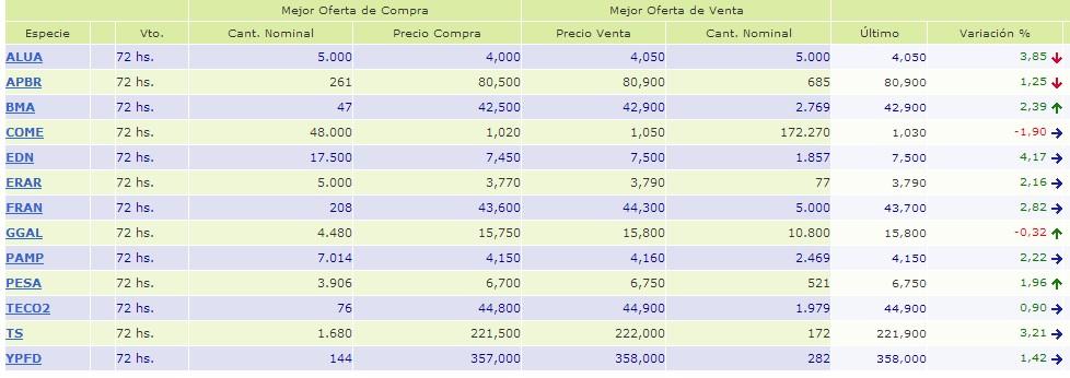 Merval %282%29