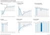 Previsiones del fmi para espa%c3%b1a thumb