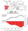 Spain oil imports thumb
