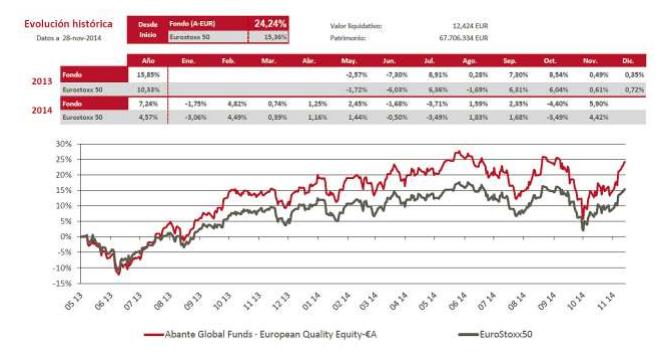 Abante european quality