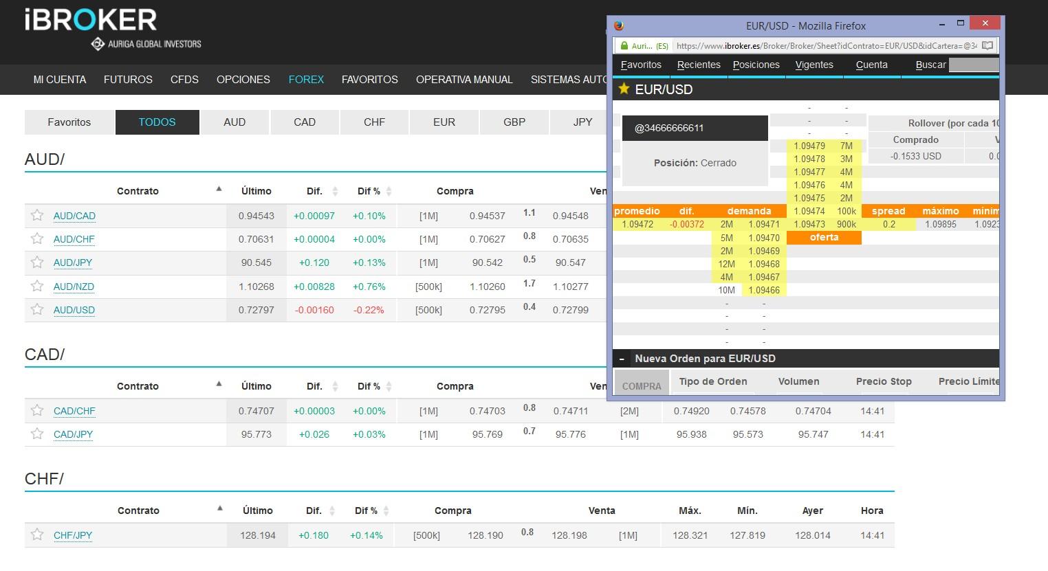 Comparaison de broker forex