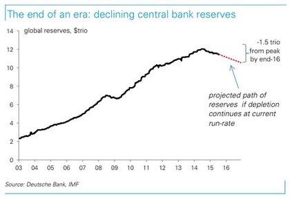Bienvenidos a la restraccion cuantitativa foro