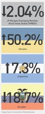 deuda emergente