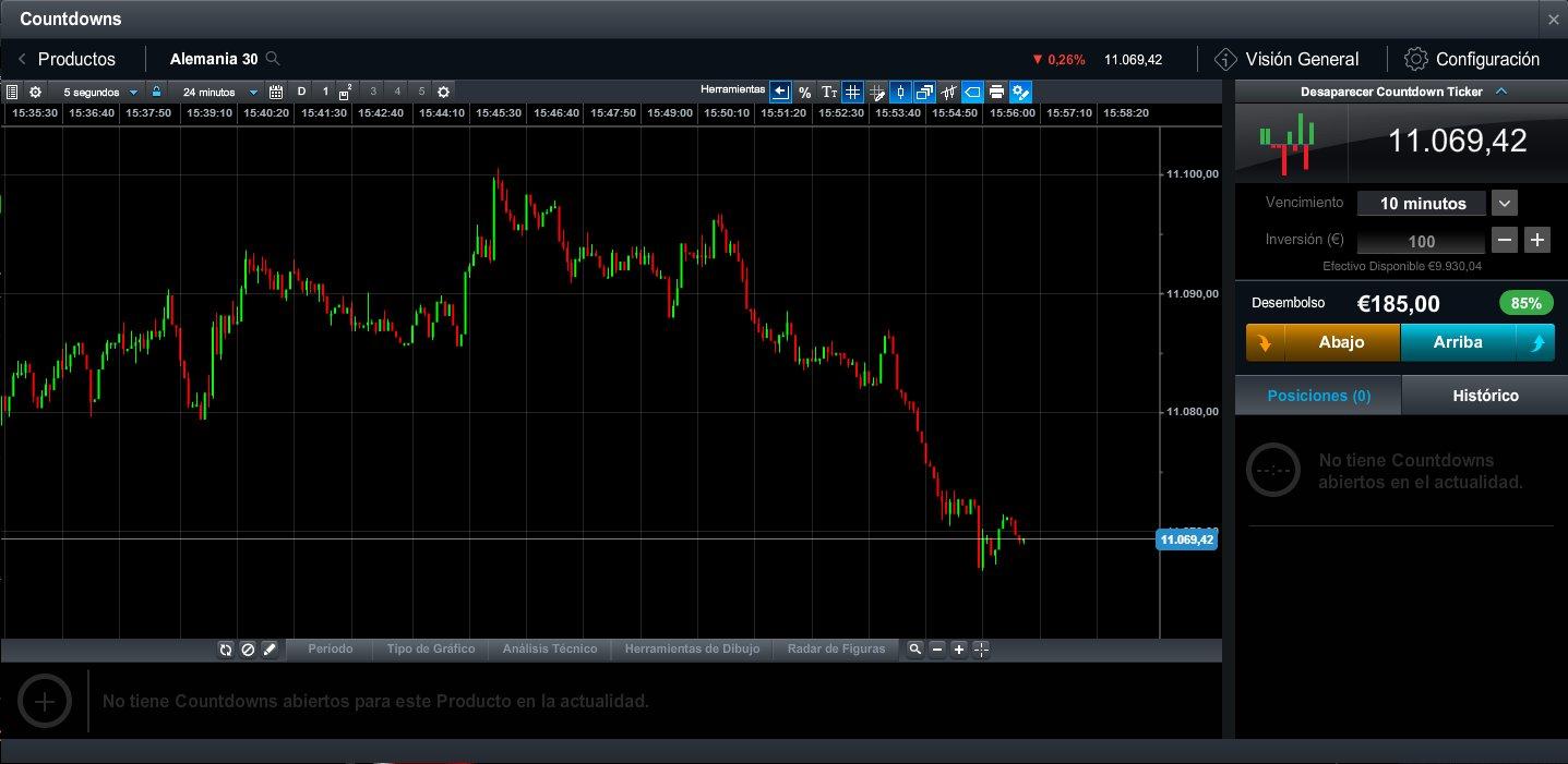 Cmc markets opciones binarias