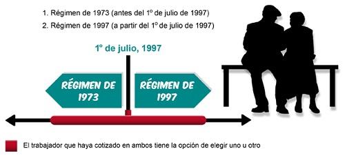 C%c3%b3mo lograr una pensi%c3%b3n de hasta 50 mil pesos en el imss