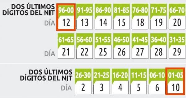 Calendario impuestos 2016