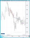 Sistemas trading thumb