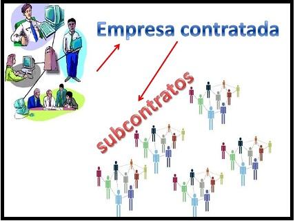 Subcontratacion