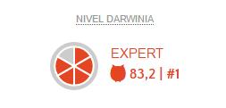 Nivel darwinex