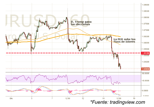 Fed subida tipos inter%c3%a9s
