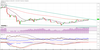 EUR/USD 1H