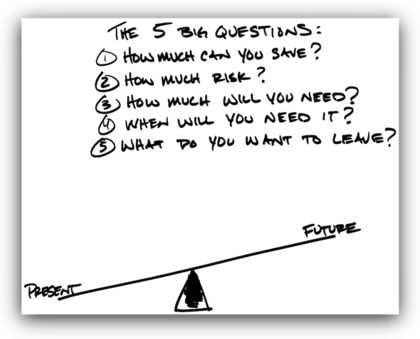 5 big questions foro