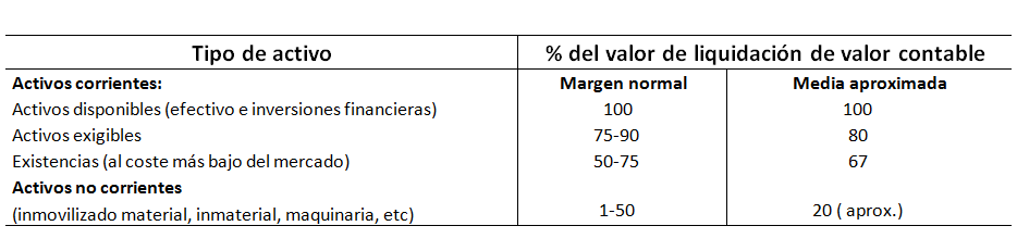 security analysis benjamin graham pdf portugues