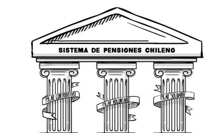 Sistema pensiones pilares foro