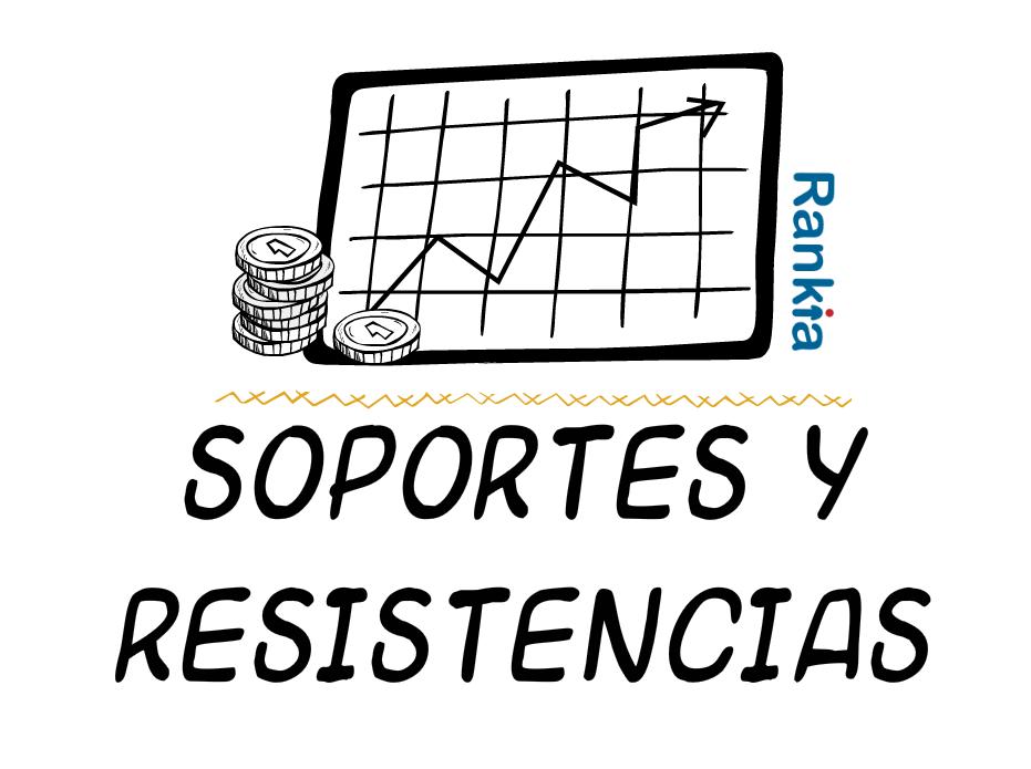 Para principiantes soportes resistencias analisis tecnico