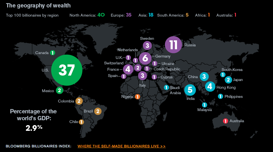Hombres más ricos del mundo 2017: ¿Dónde viven?