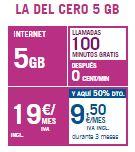 Tarifa Del Cero 5GB Promoción