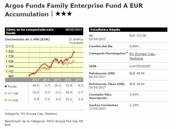Argos Family Enterprise Quaero Capital