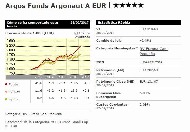 Argos Argonaut Quaero Capital