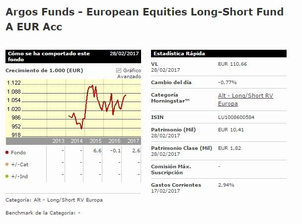 Argos European Equities Long-Short Quaero Capital