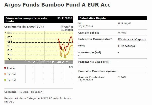 Argos Bamboo Quaero Capital