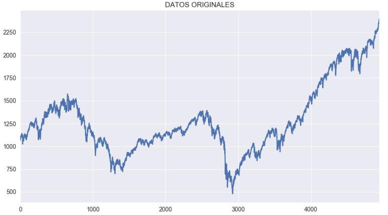 sp500 datos originales