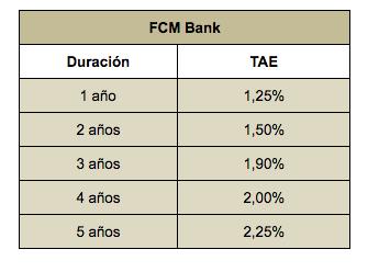 Depósitos FCM