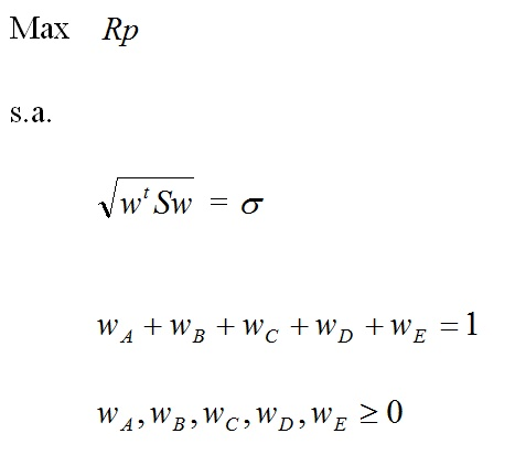Como usar Markovitz en los fondos de pensiones, maximizacion