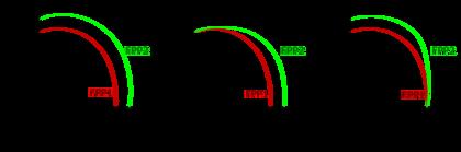 Frontera de posibilidades de produccion de dos bienes