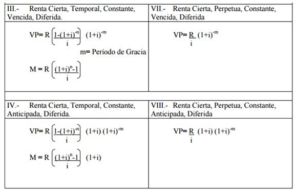 Matemáticas Financieras: Operaciones Financieras Complejas