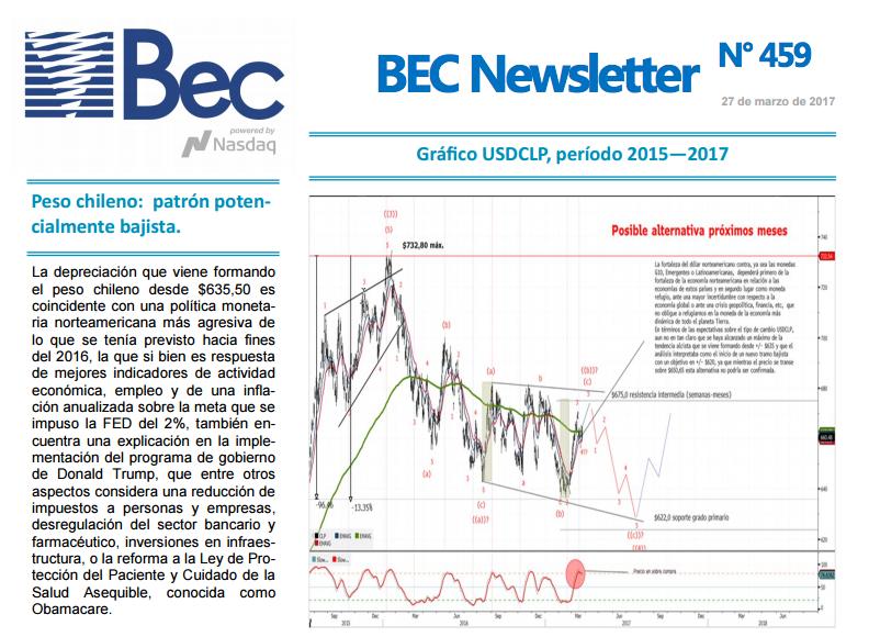 Bolsa electrónica de Chile: Newsletters