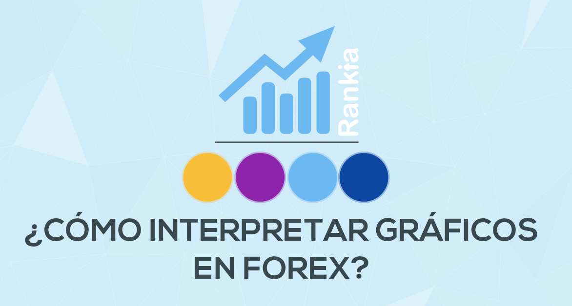 Como interpretar graficos forex