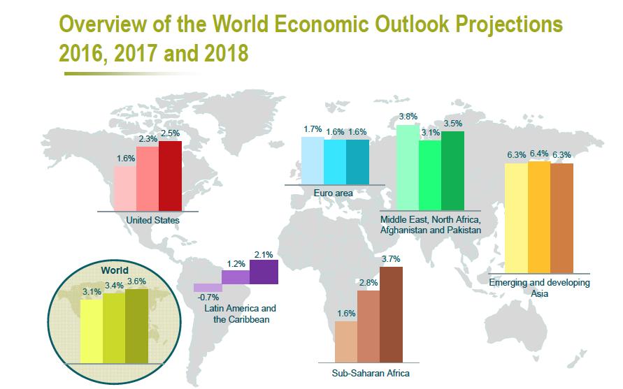 zonas geograficas crecimiento