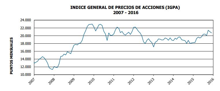Diferencias entre el IPSA y el IGPA: IGSA