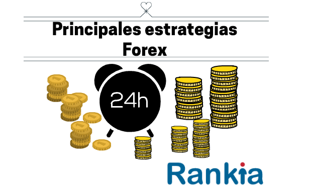 Principales estrategias Forex: Estrategias a corto plazo