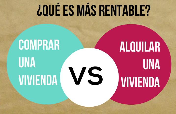 ¿Qué es financieramente más rentable, comprar una vivienda o alquilarla?
