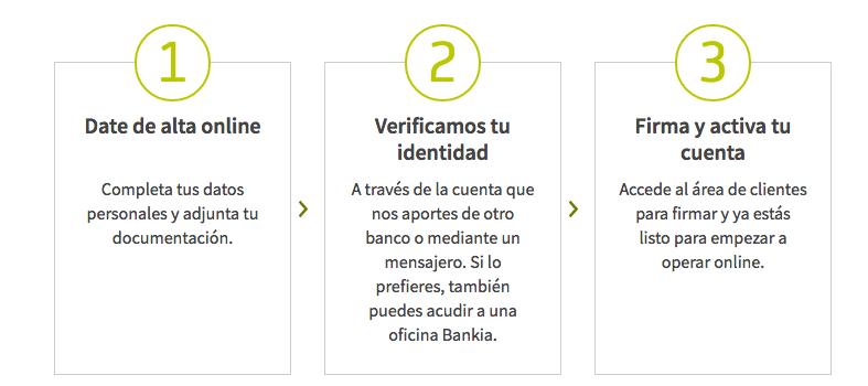 Cuenta on de bankia cuenta online sin comisiones rankia for Telefono oficina bankia
