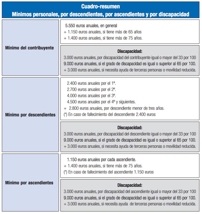 Webinar De La Declaraci N De La Renta 2016 Novedades Y