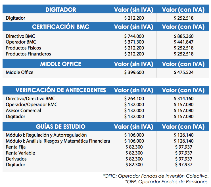 tarifas para la certificación AMV