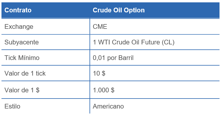 CRUDE OIL OPTION