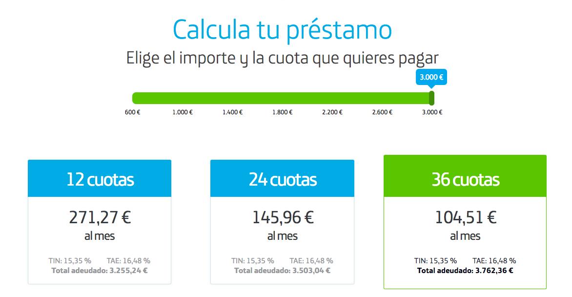Préstamo Movistar Money
